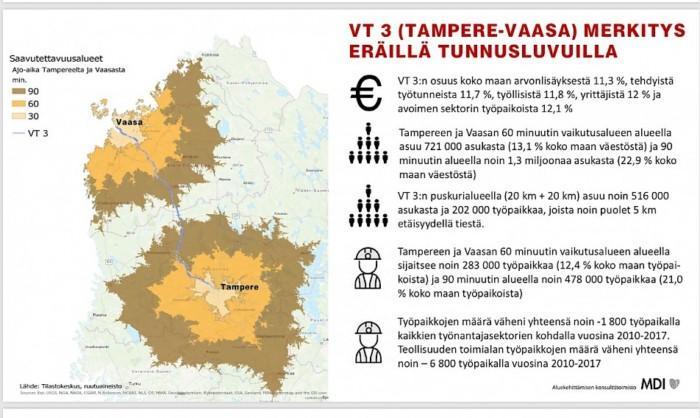 Kuva, jossa kerrotaan VT3-hankkeen merkityksestä tunnusluvuilla.